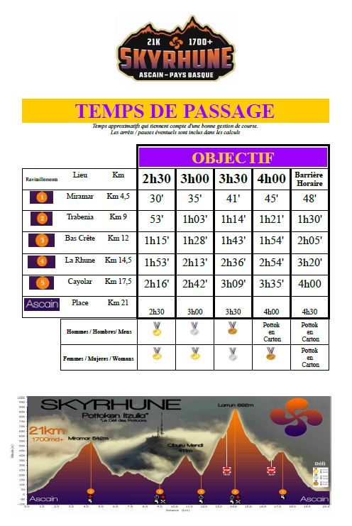 temps-de-passage-calcules